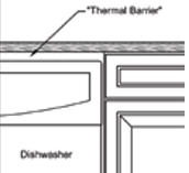 Thermal Barrier